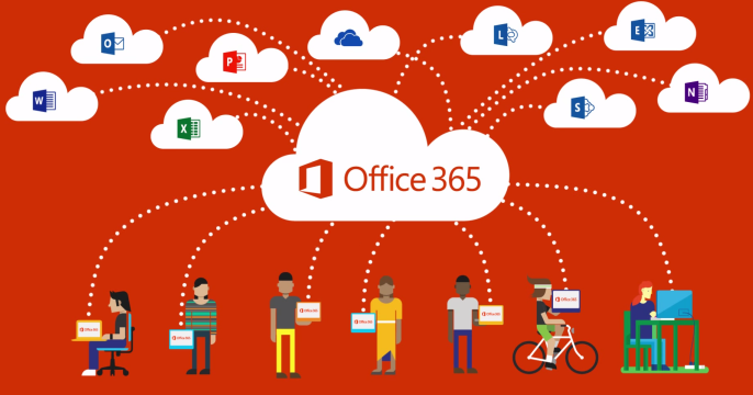 Office365 & ITiseasy